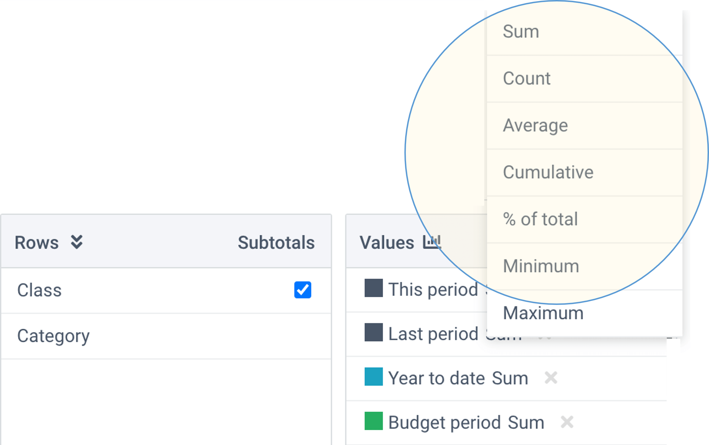 screenshot define reports layouts